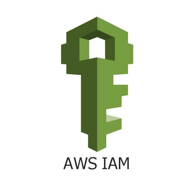 AWS_IAM